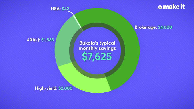 Bukola Ayodele monthly savings