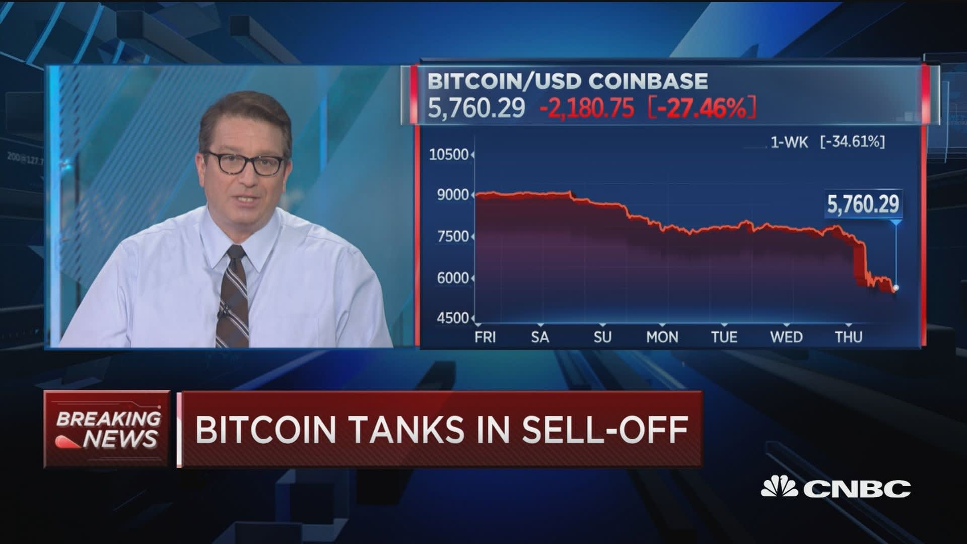Bitcoin Loses Half Of Its Value In Two Day Plunge
