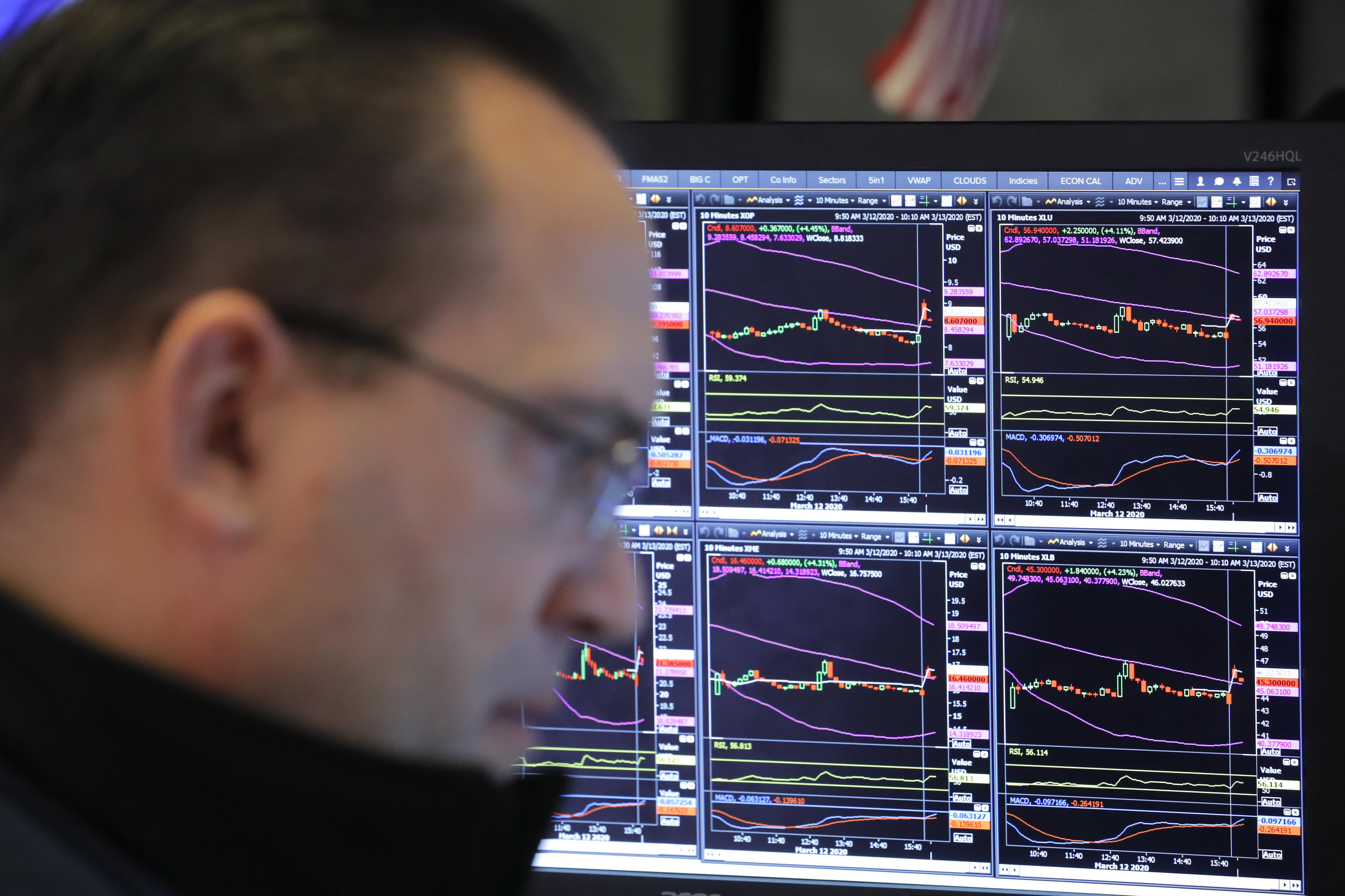 Stock futures rise, extending rebound from coronavirus sell-off