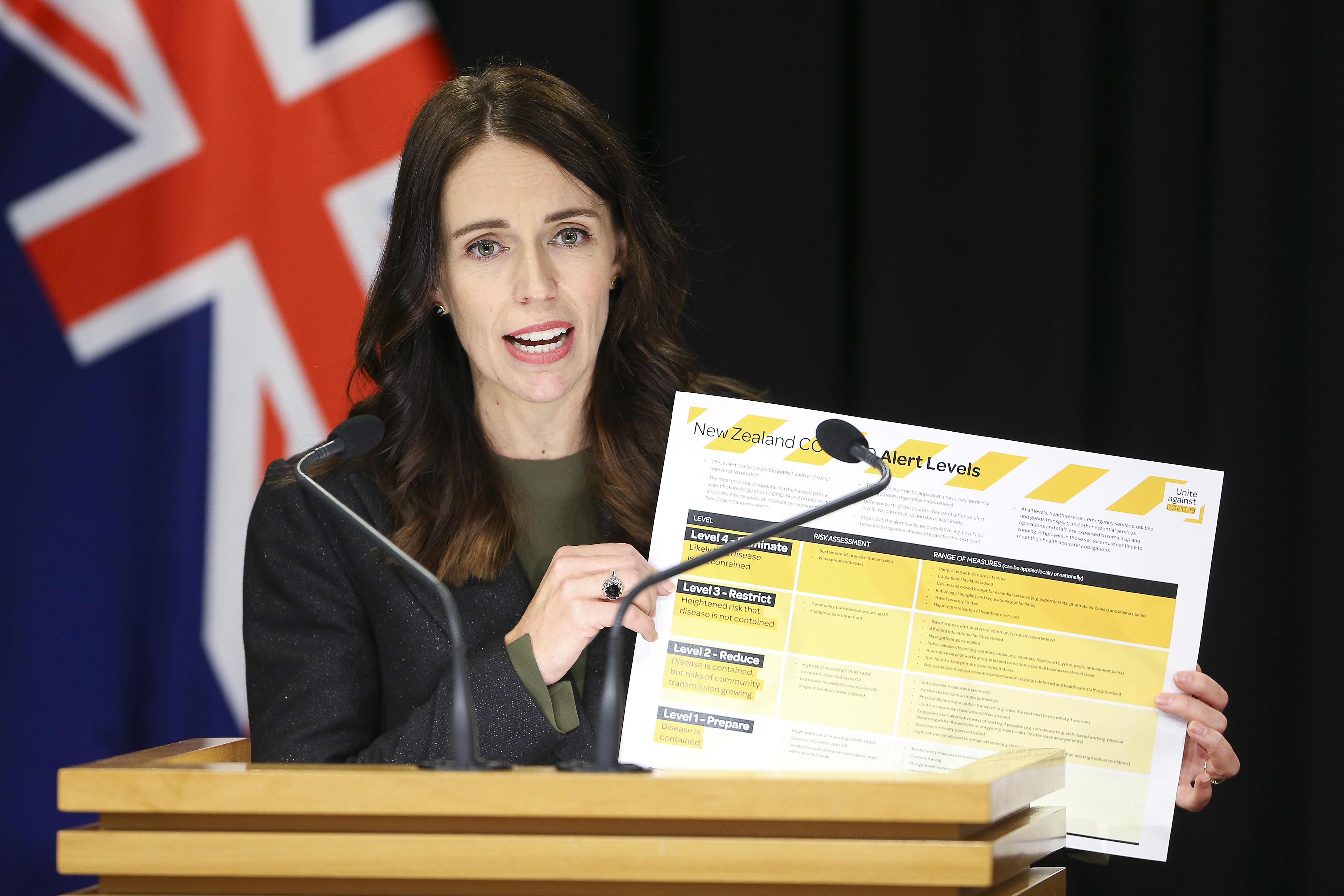 New Zealand leader Jacinda Ardern takes 20% pay cut due to the coronavirus