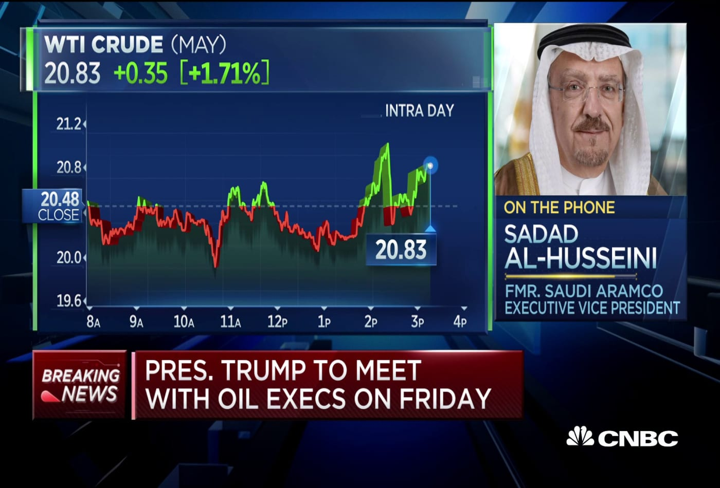 Oil situation likely to endure whole 2nd quarter: Fmr Saudi Aramco executive vice president