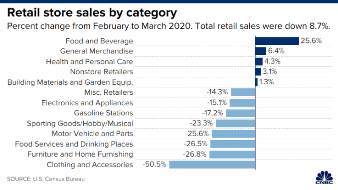 CH 20200415_retail_sales_march_2020.png