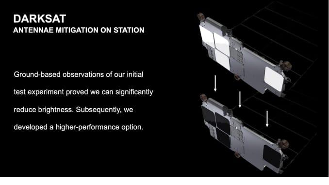 H / O: Presentación de SpaceX Starlink tres 200429 EC