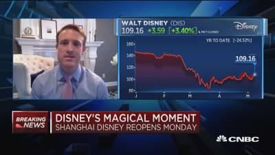Walt Disney (DIS) Options Chain | The Motley Fool