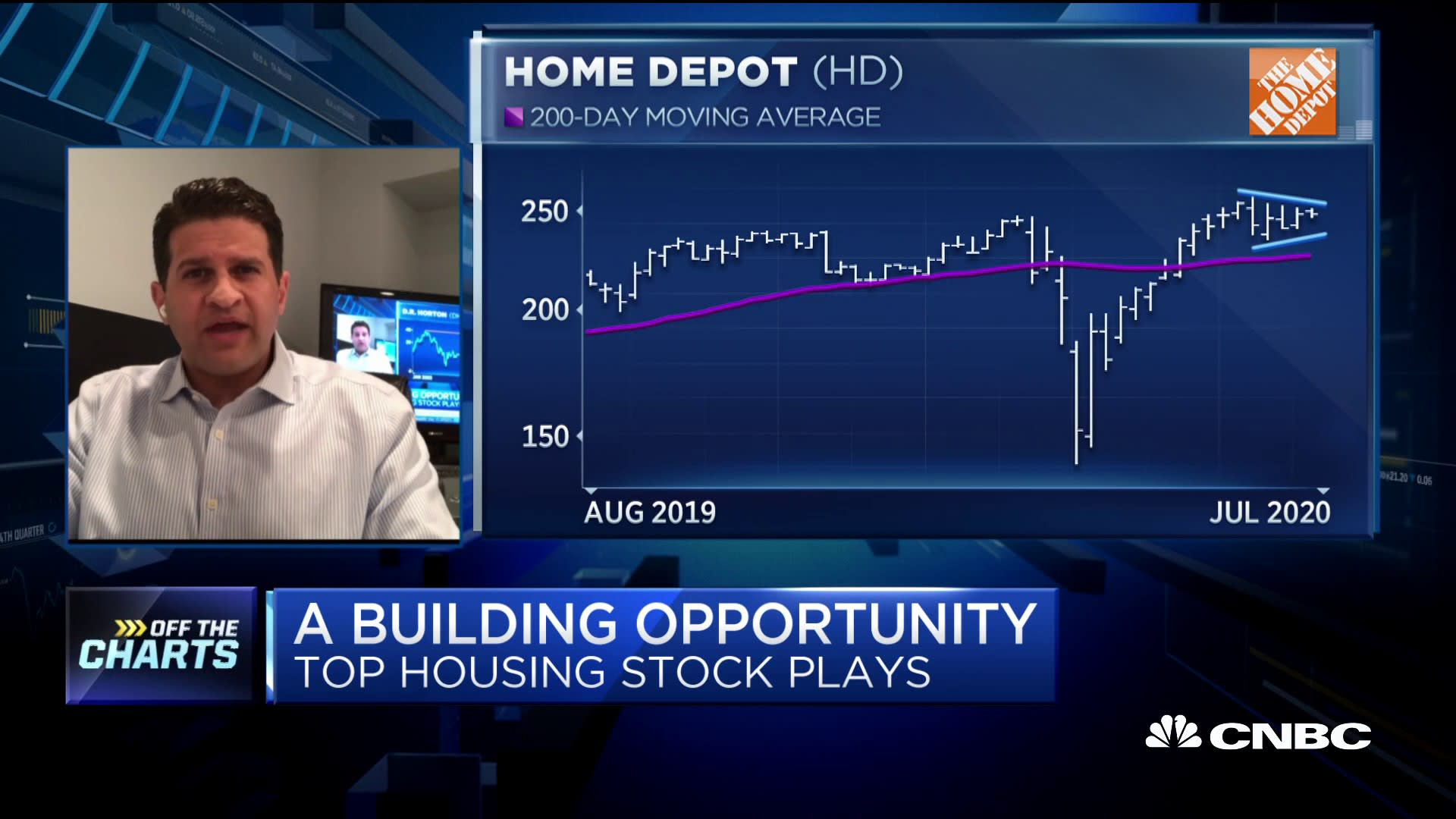 Two stocks could be the best play to ride housing boom, says Oppenheimer's Ari Wald