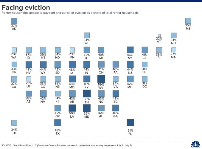 106627776 1595444094848 20200721 Nova Table of Eviction Forecast Metrics