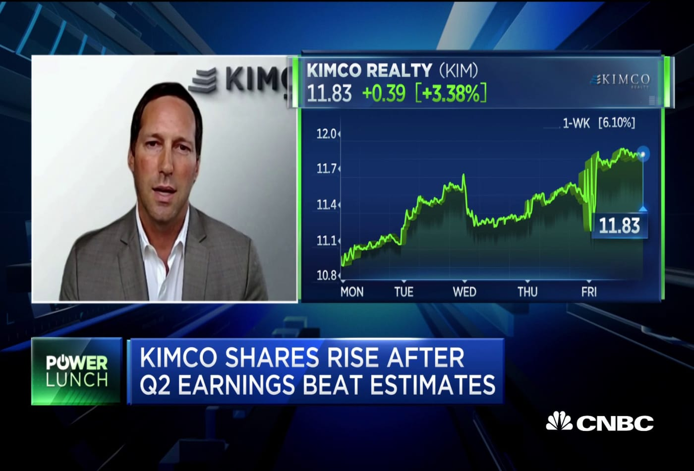 Kimco Realty CEO: Pleasantly surprised by consumers reengaging in shopping centers
