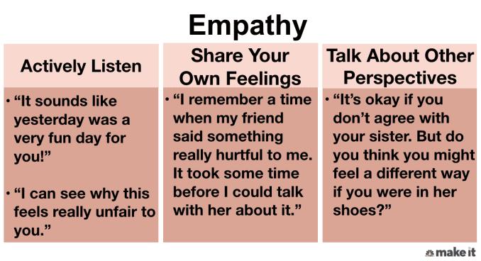 Emotional Intelligence: Teaching Empathy