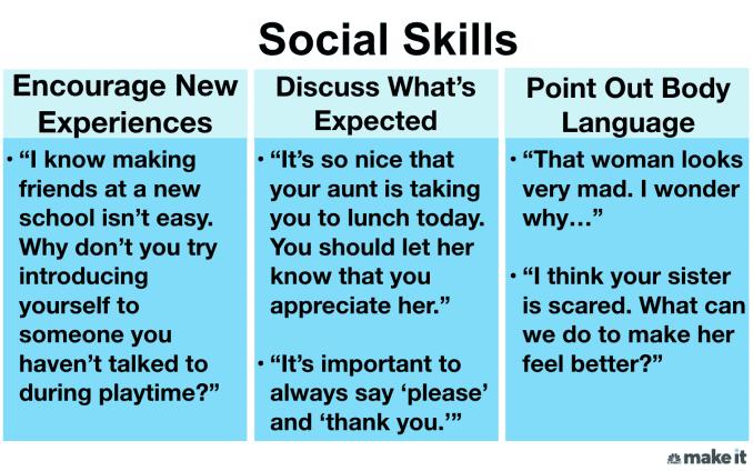 Emotional Intelligence: Teaching Social Skills