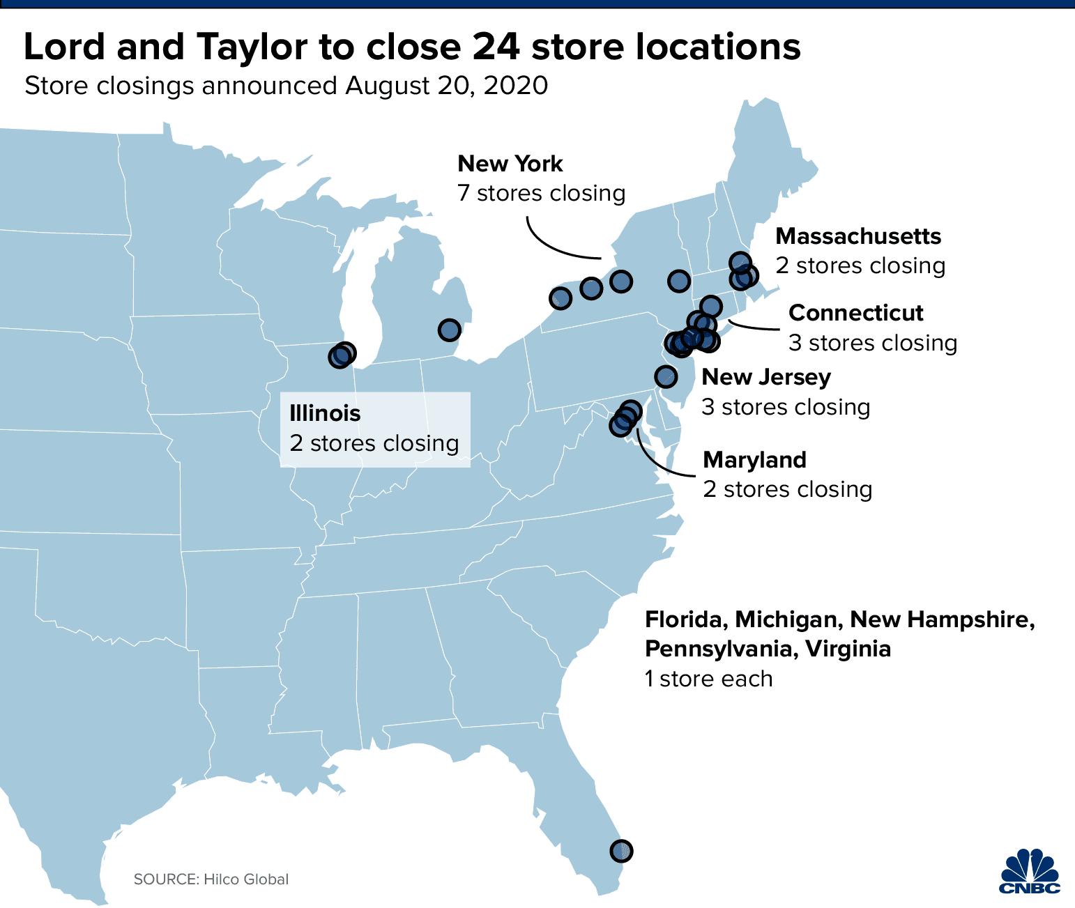 Le Locations Michigan