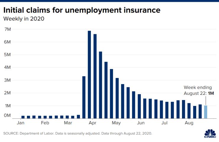 Cựu quan chức Fed: Kinh tế Mỹ vẫn có nguy cơ rơi vào 'suy thoái kép' - ảnh 2