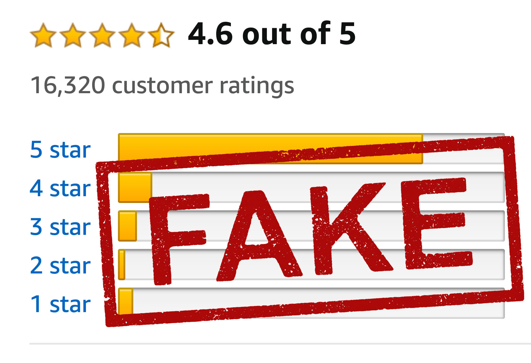Amazon Reviews Thousands Are Fake Here S How To Spot Them
