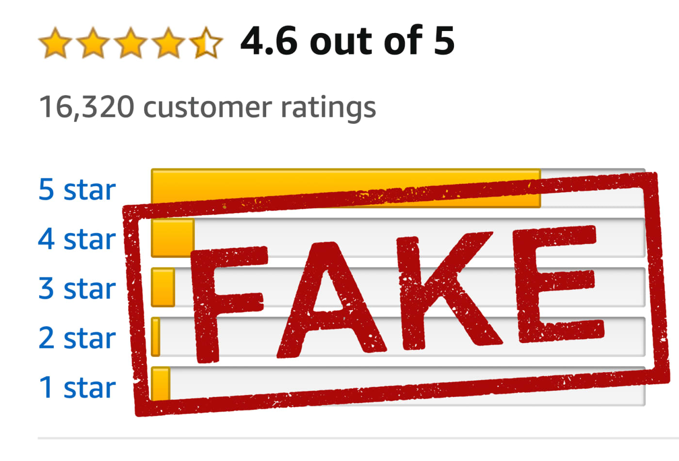 Amazon is filled with fake reviews and it's getting harder to spot them