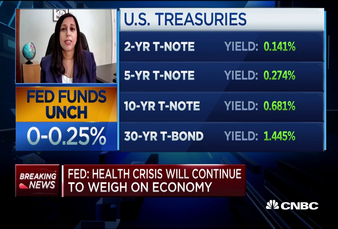 Gold and risk assets continue to be favorable following Fed decision: Strategist