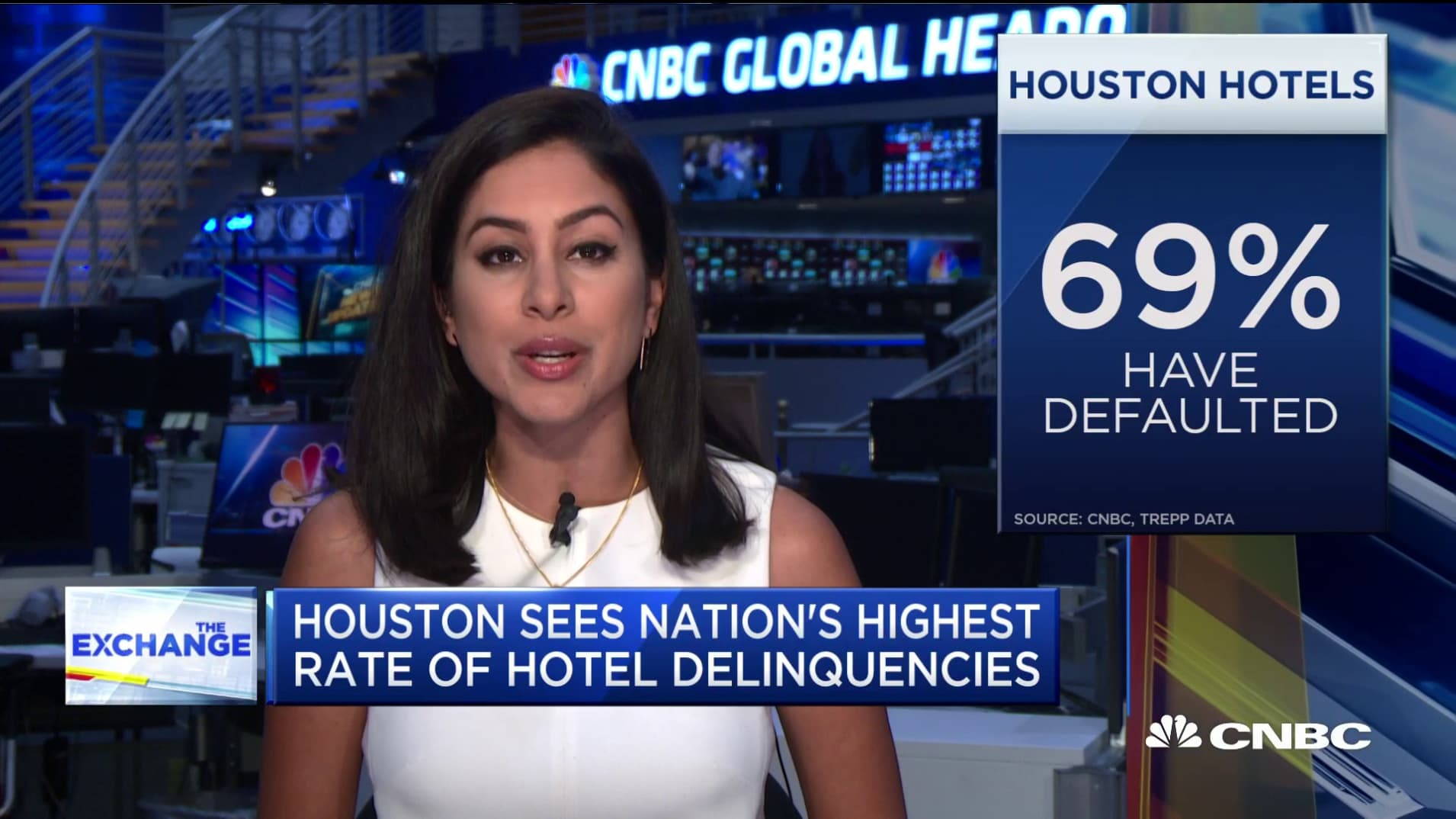 Nearly 70 Of Houston Hotels Have Financial Problems Due To Pandemic And Falling Oil Prices