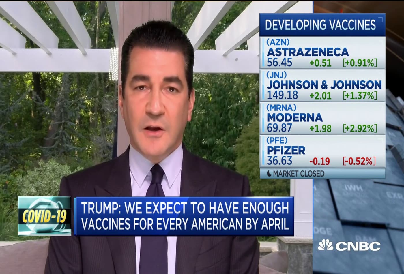Scott Gottlieb says it's likely we'll have Covid-19 vaccine towards the end of second quarter 2021