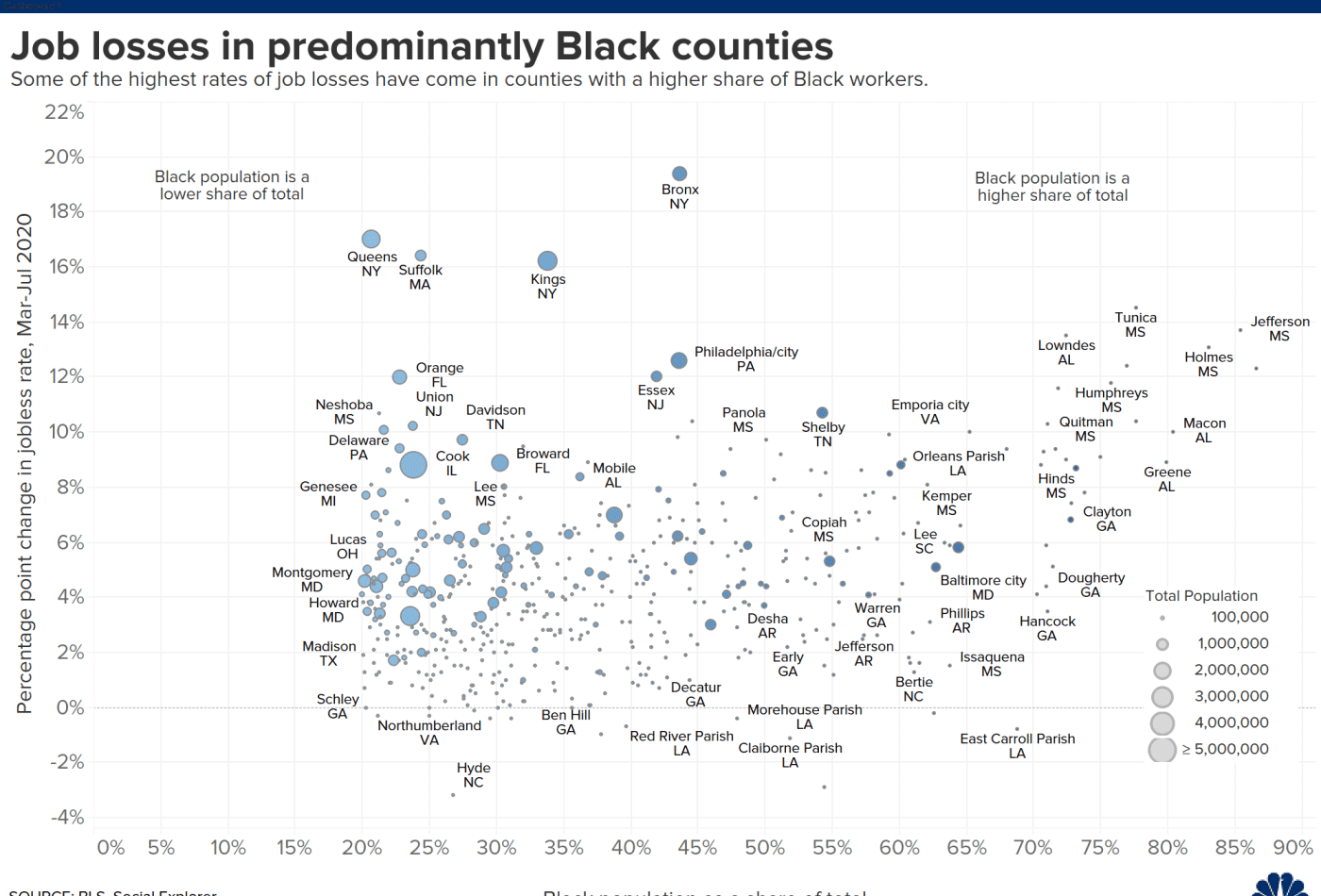 Biden takes aim at wealth inequality as he woos Black voters in battleground North Carolina