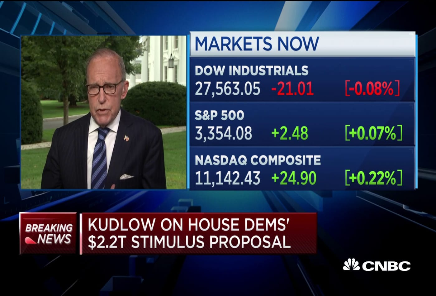 V-shaped recovery is very much intact: Larry Kudlow