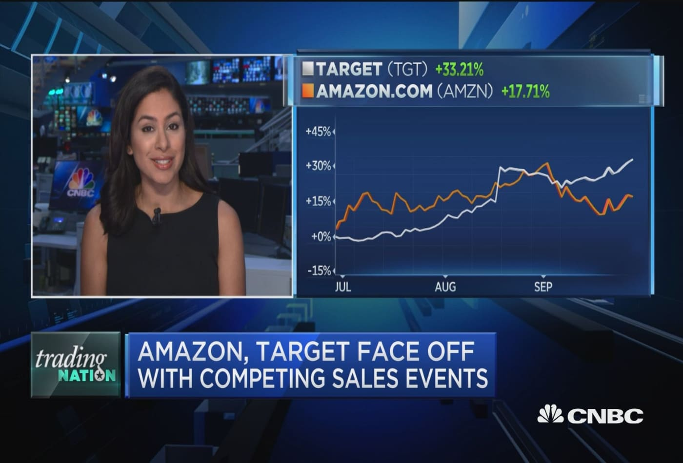 Trading Nation: Amazon and Target hold sales on the same day — Two experts on who will win