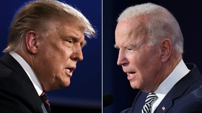 Election 2020 Stock Picks Under Trump And Biden Election Outcomes