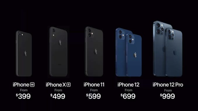 The iPhone lineup