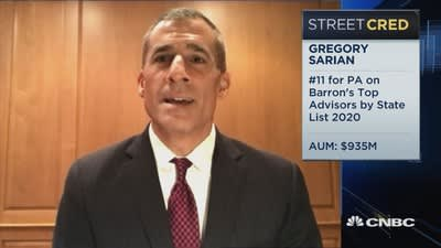 Top rated advisor Greg Sarian on the markets
