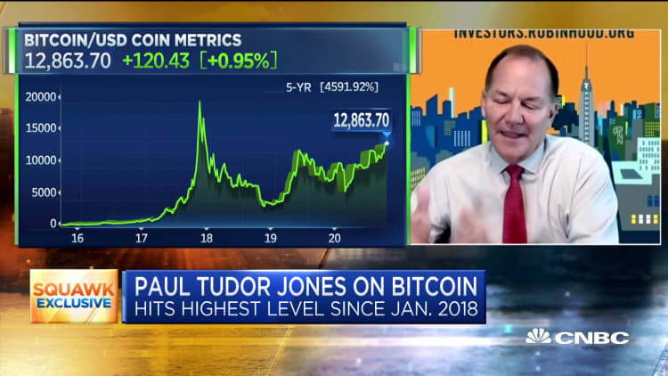 Paul Tudor Jones says he likes bitcoin even more now, rally still in the 'first inning'