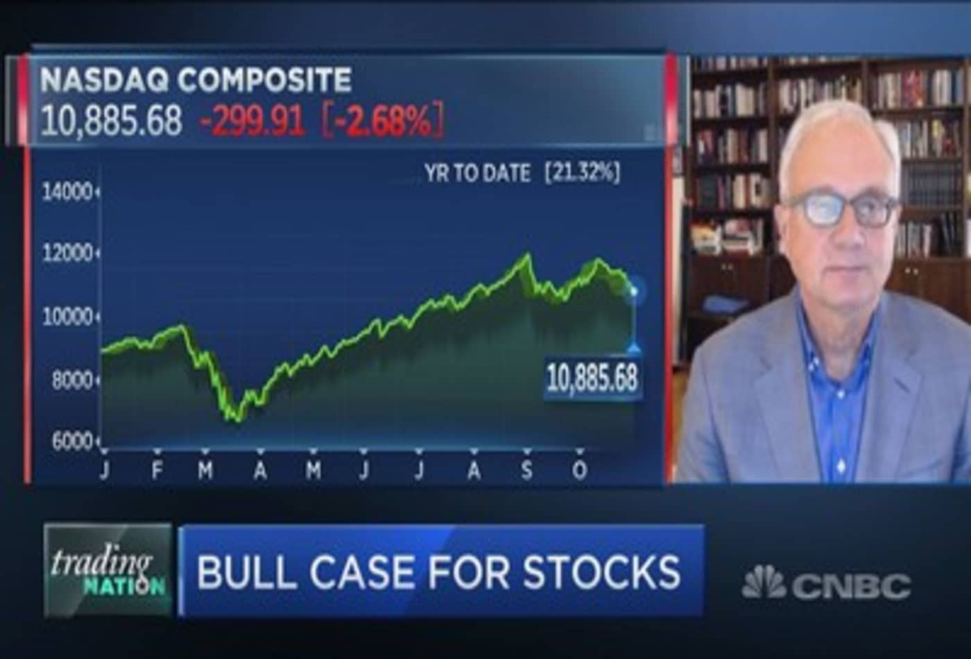 Painful pullback will set the stage for a record market rally, Wall Street bull Ed Yardeni predicts