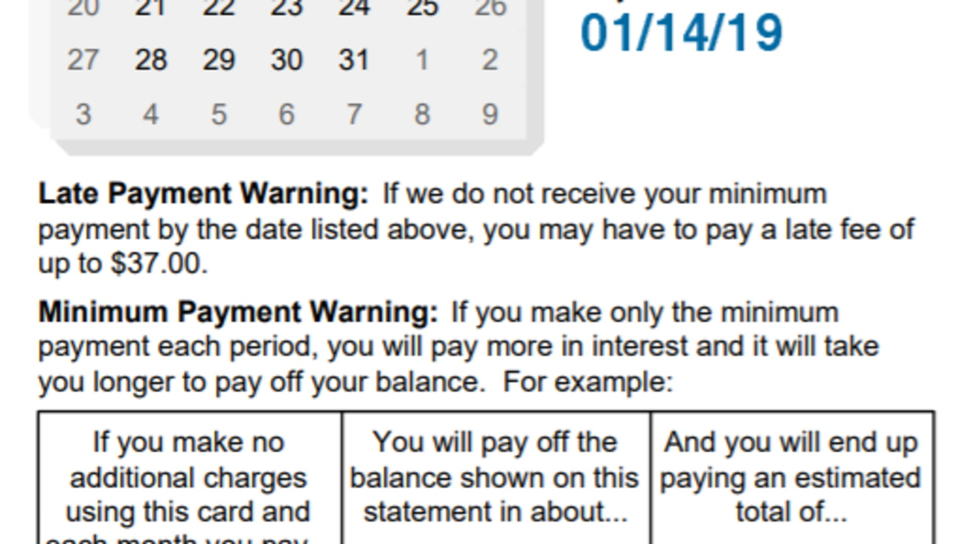 Card issuers include your payment due date and minimum payment warnings on your monthly balance statement.