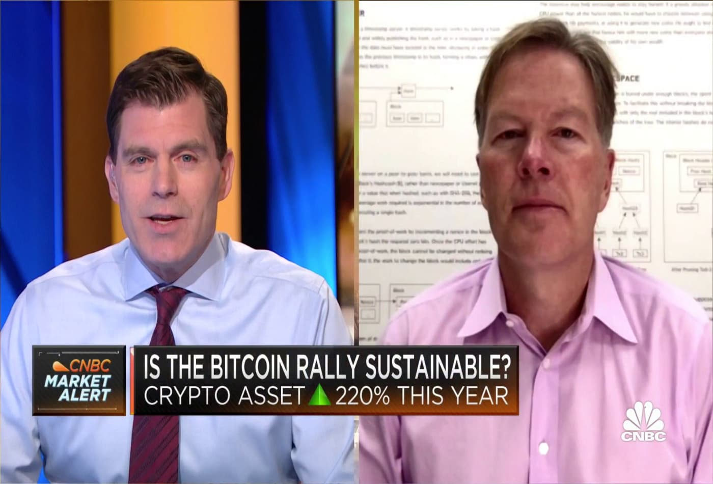 Crypto expert on whether the Bitcoin rally is sustainable