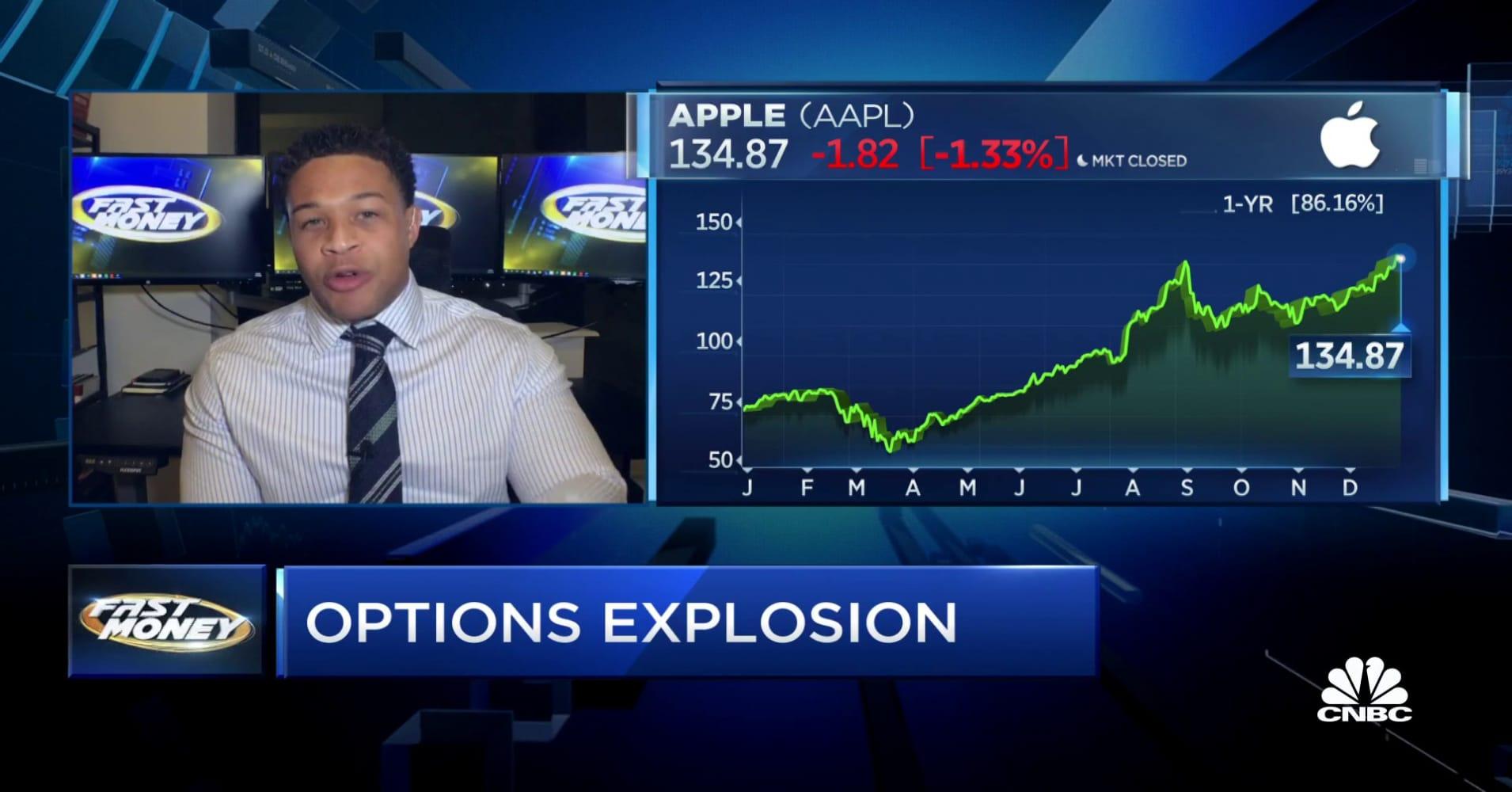 what bearish investors are betting against apple