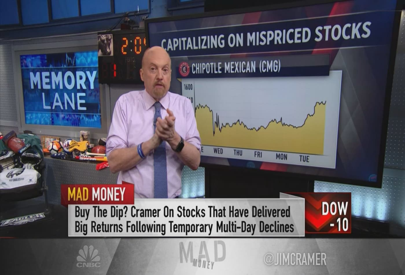 Jim Cramer: How to profit from the next market sell-off