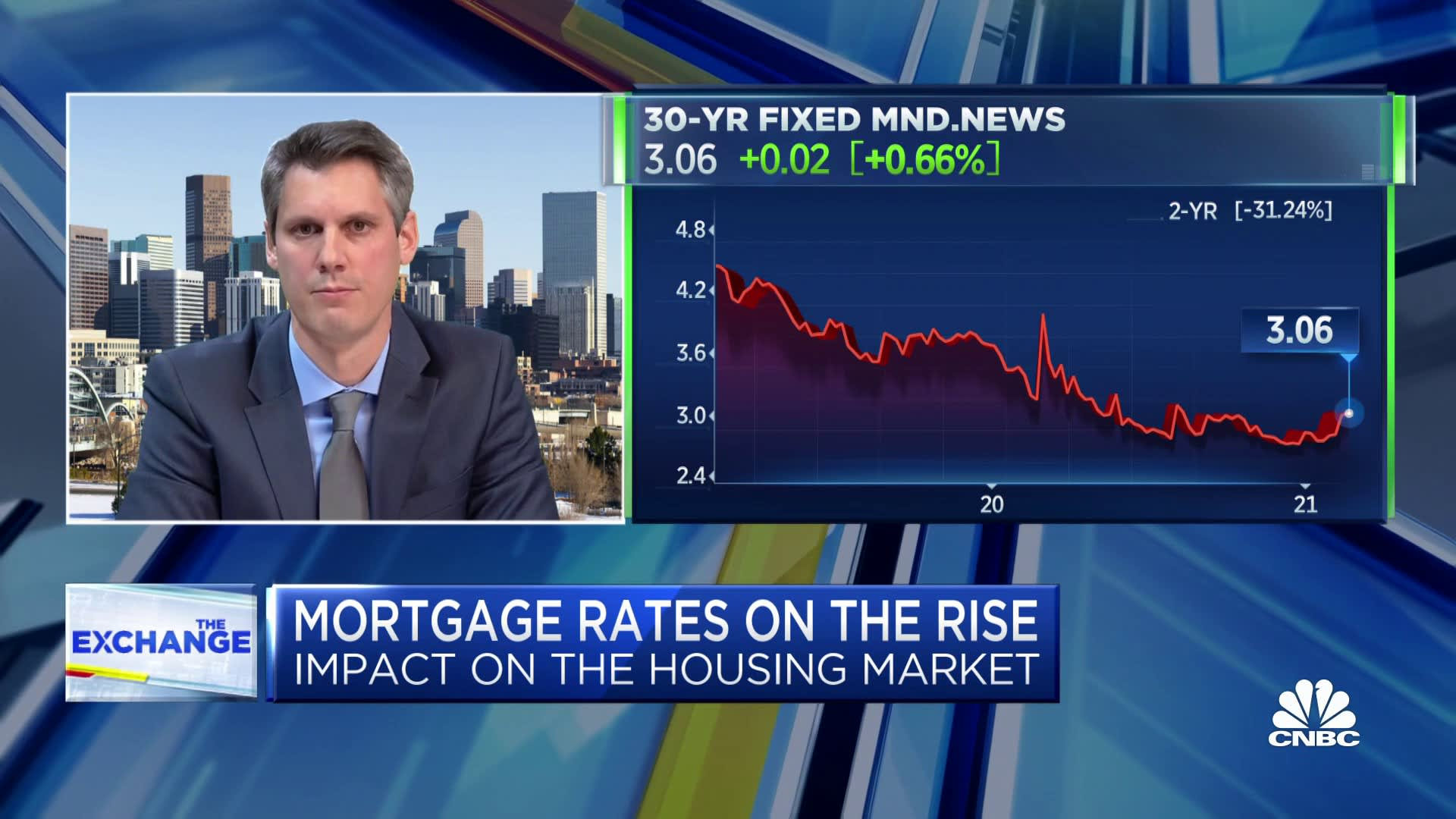Rising rates only has moderate cooling effect on housing, says Black Knight's Andy Walden
