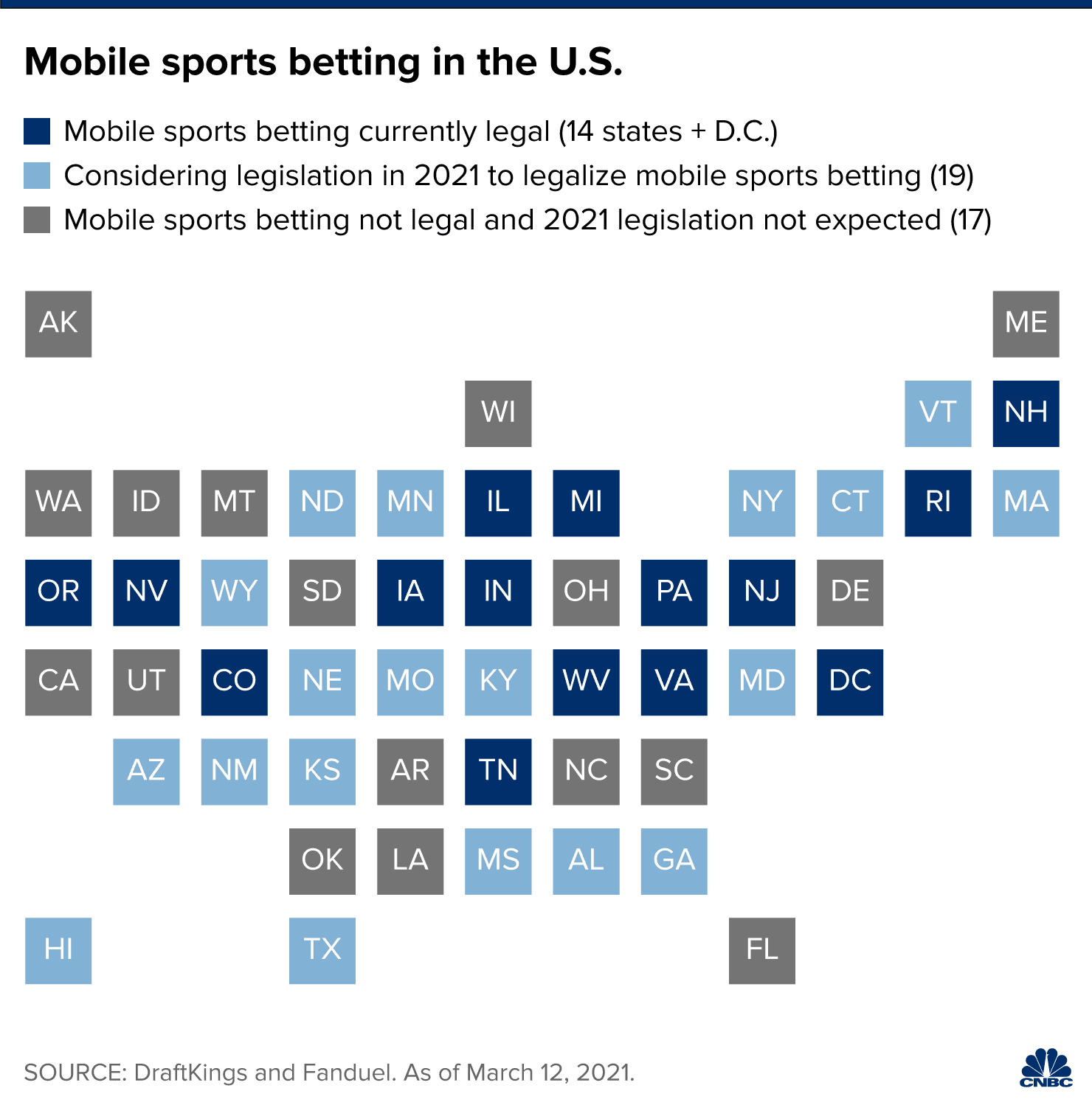 Here are all the states that will vote whether to legalize sports betting this year - CNBC