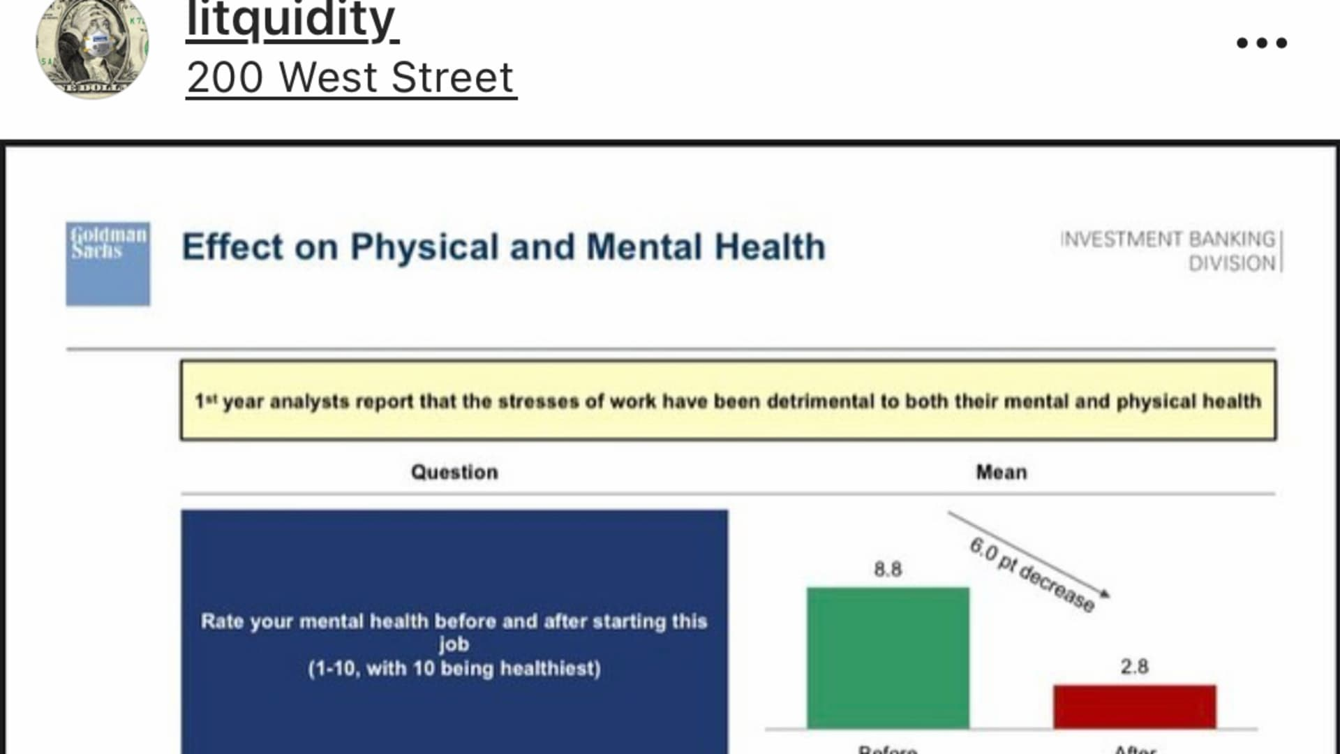 Goldman Sachs Effect on Physical and Mental Health.