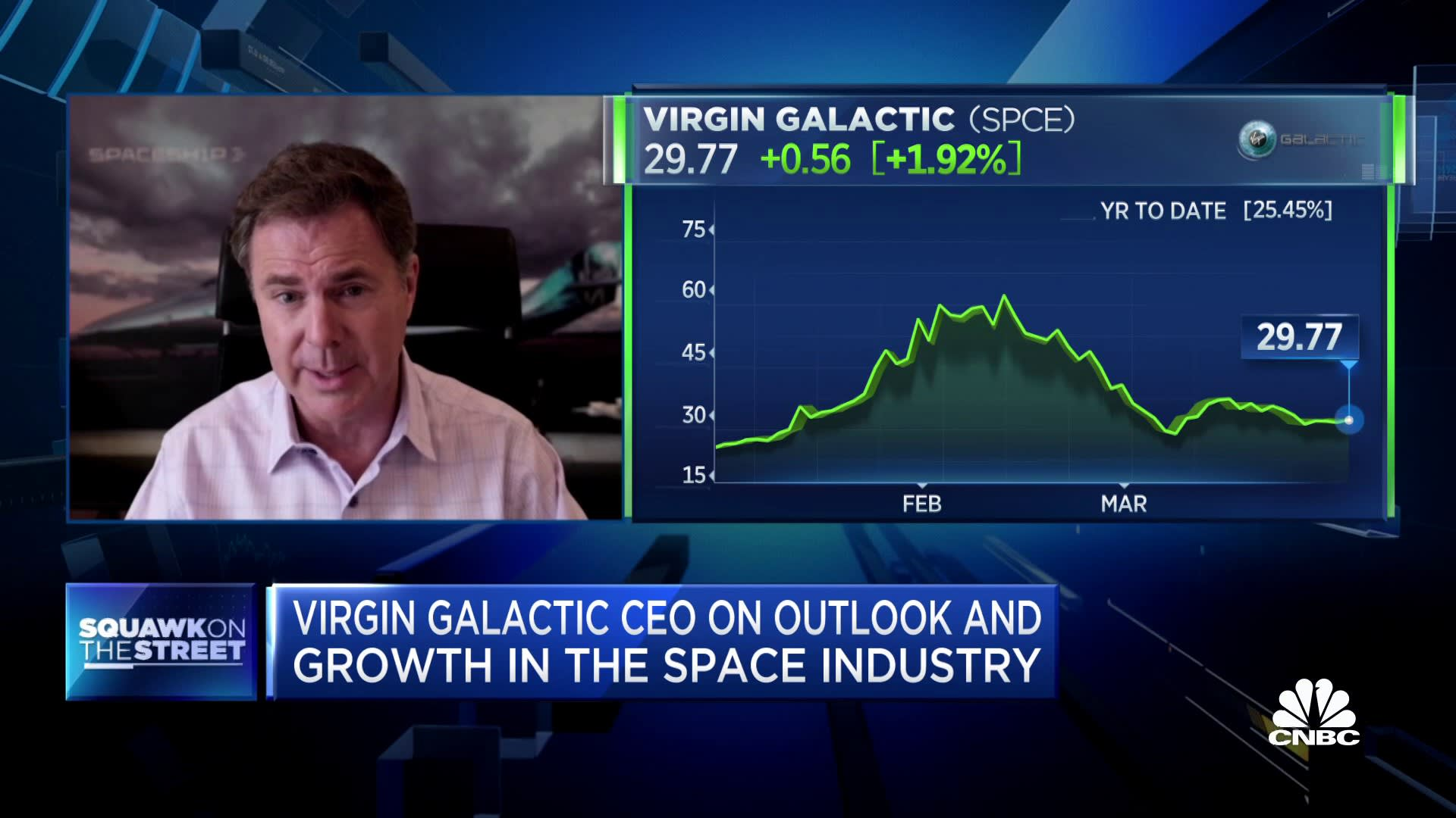 Virgin Galactic CEO on the Future of Space Tourism