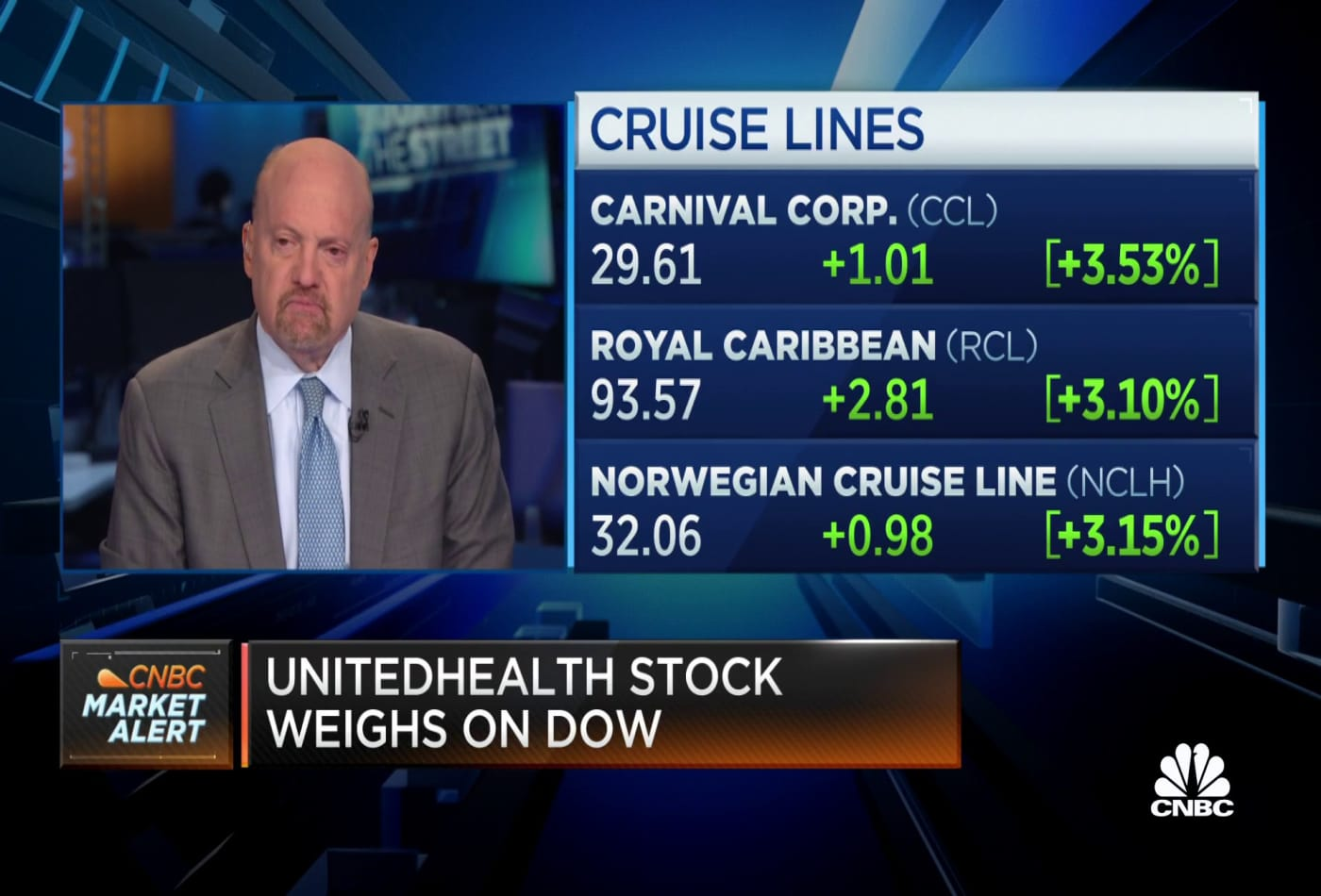 Jim Cramer: I wish I could tell new investors how 'stupid' this market is