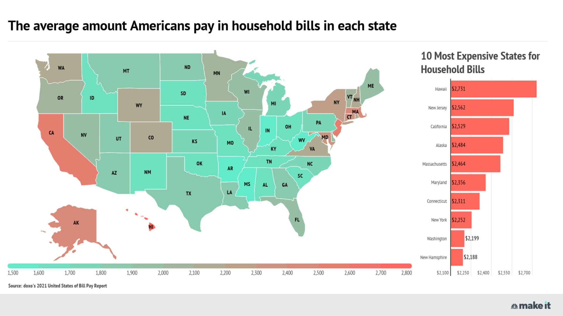 Here's a look at how much households spend each month on their bills in each state.