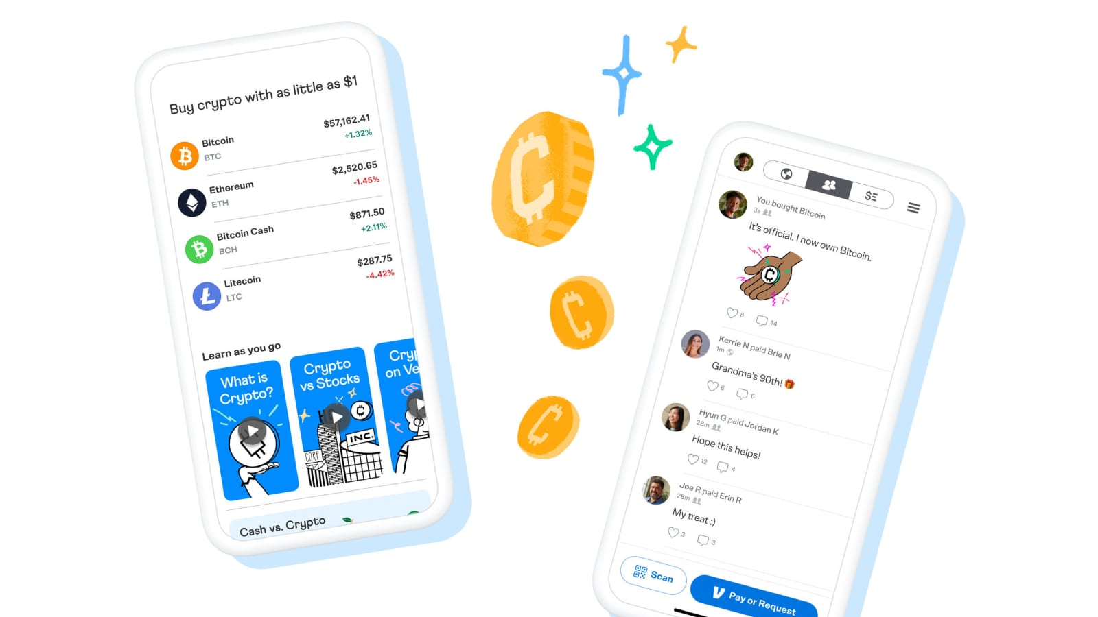 2 bitcoin euróban