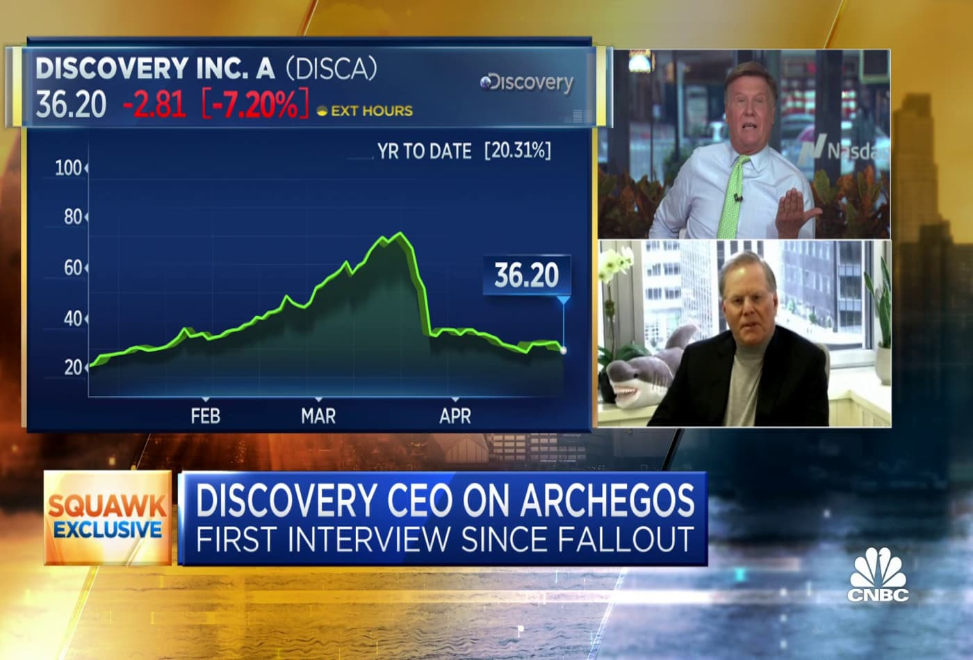 Discovery CEO David Zaslav on Archegos fallout hitting the stock
