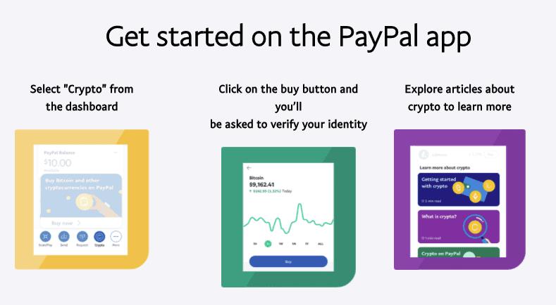 Hogyan vásárolhat Bitcoin-t a PayPal-nal | 🥇 A legjobb weboldalak
