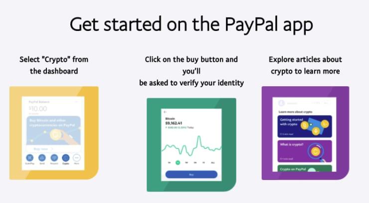 App de Paypal para comprar BTC