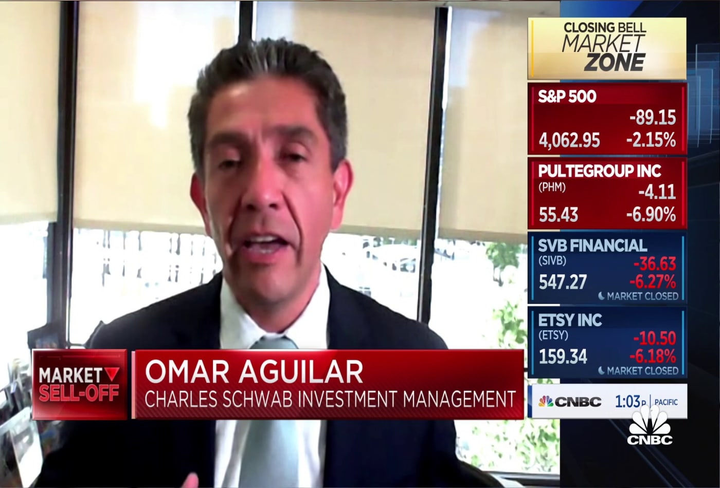 Charles Schwab's Omar Aguilar on the correction in the market