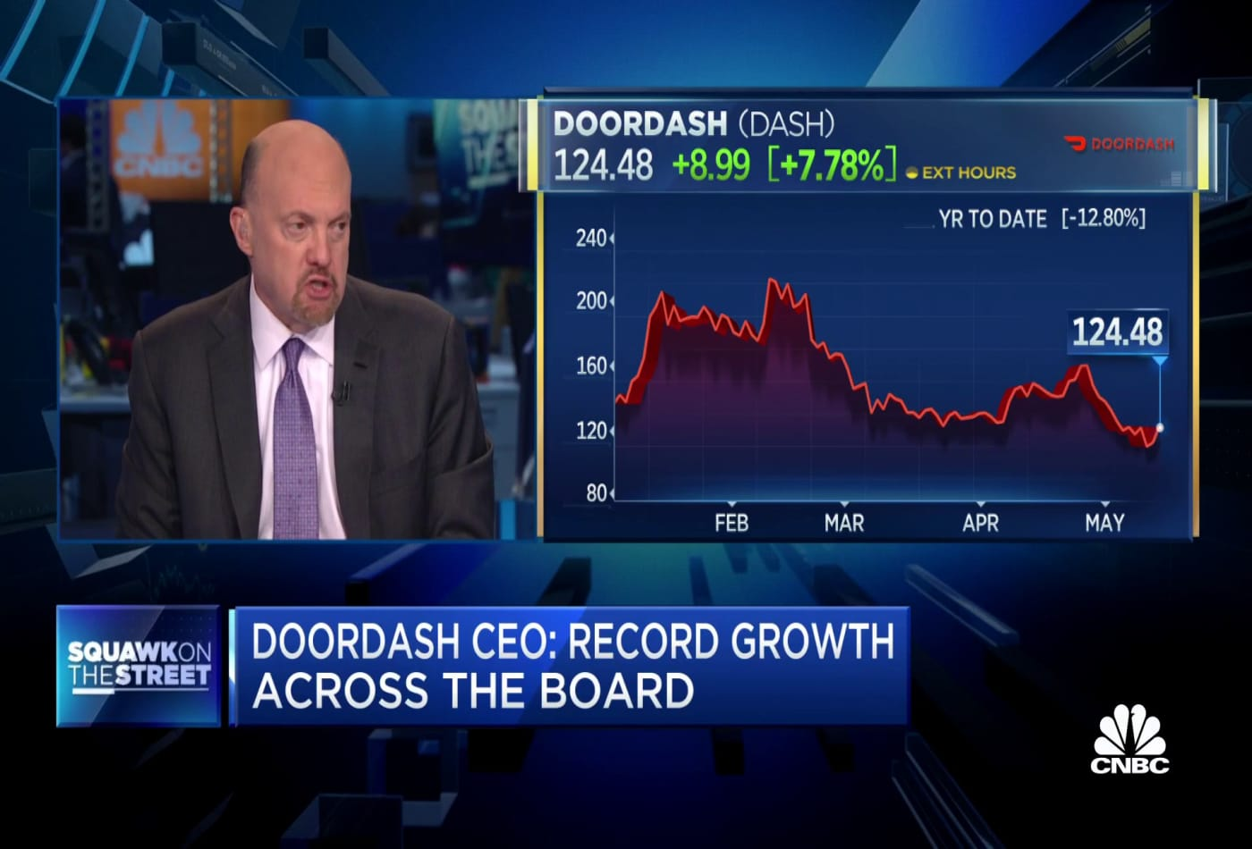 Jim Cramer reacts to DoorDash's earnings and outlook