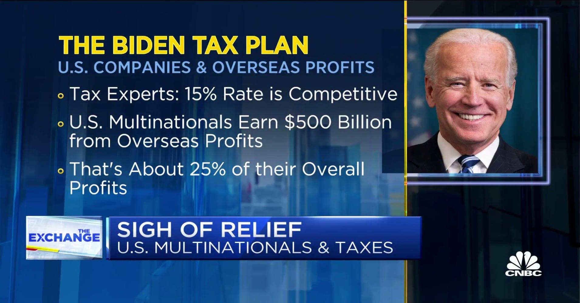 How Biden's tax plan may impact U.S. companies and overseas profits