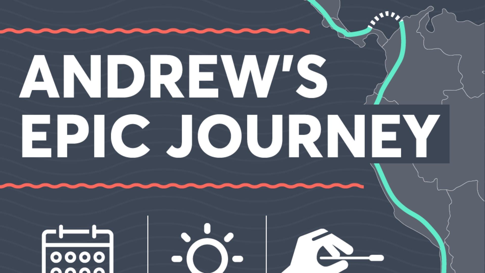 Andrew Mortensen's epic journey