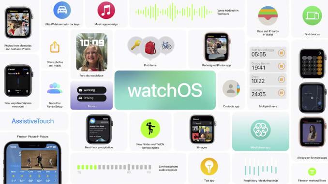 Apple Watch OS8