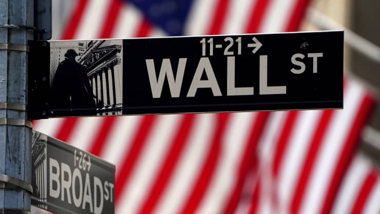 What are the most important market happenings right now?