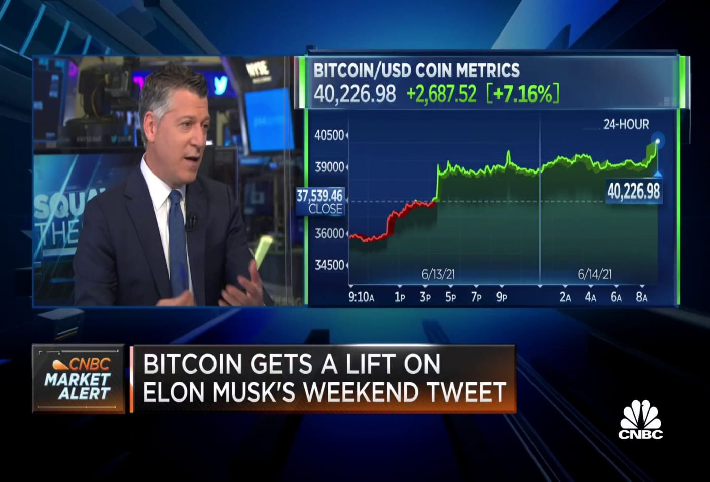 Jim Cramer on bitcoin moving on comments from Elon Musk and Paul Tudor Jones