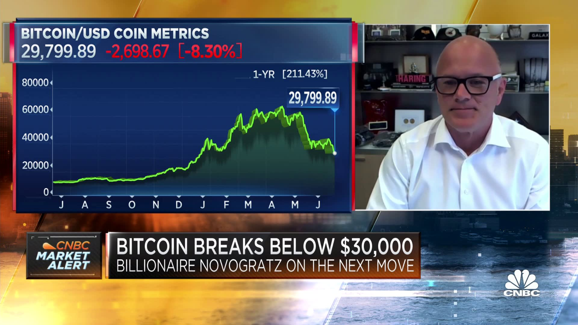 cnbc bitcoin isus